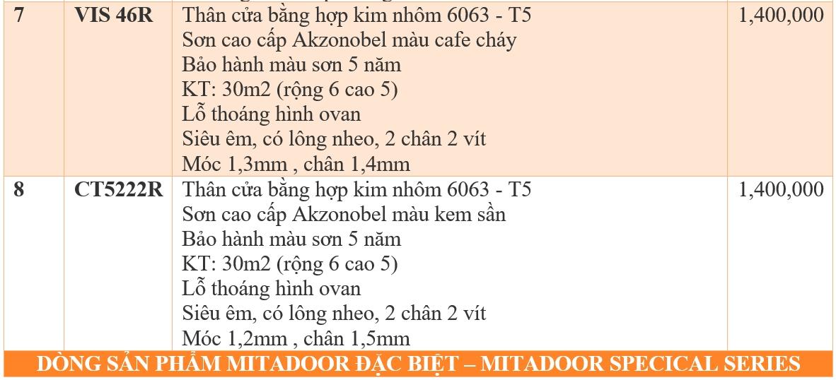 bang-bao-gia-cua-cuon-duc-mitadoor-x50r