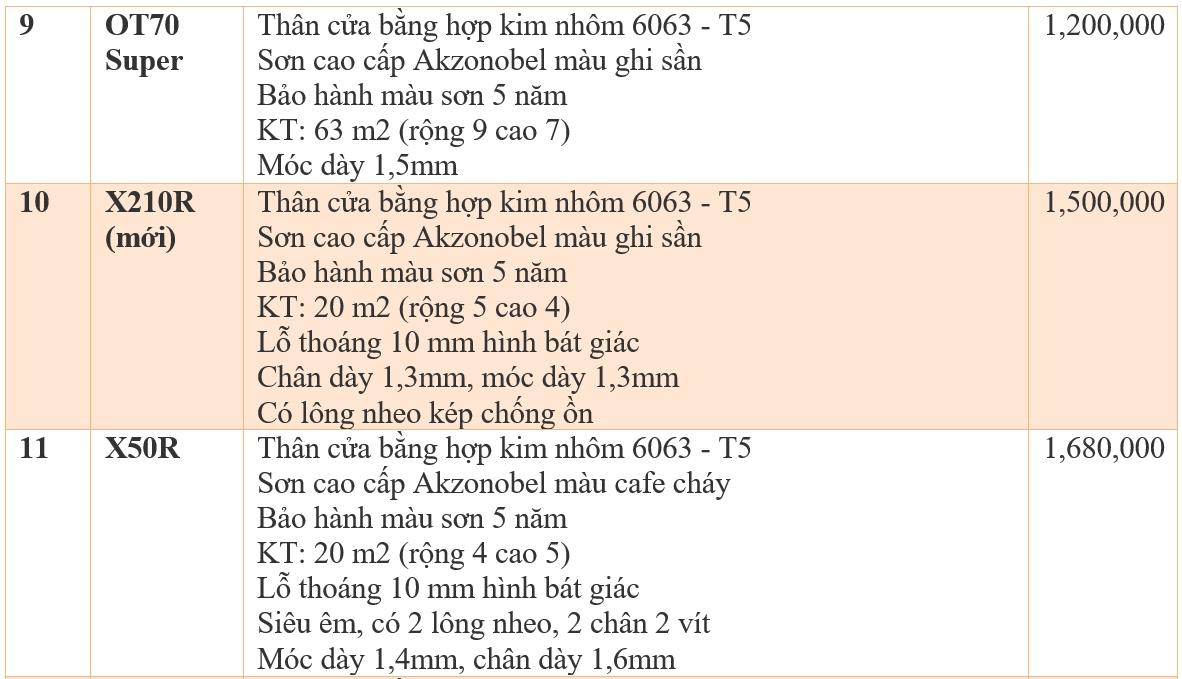 bang-bao-gia-cua-cuon-duc-mitadoor-mix-76a
